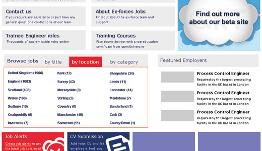 Ex-Forces Jobs Site