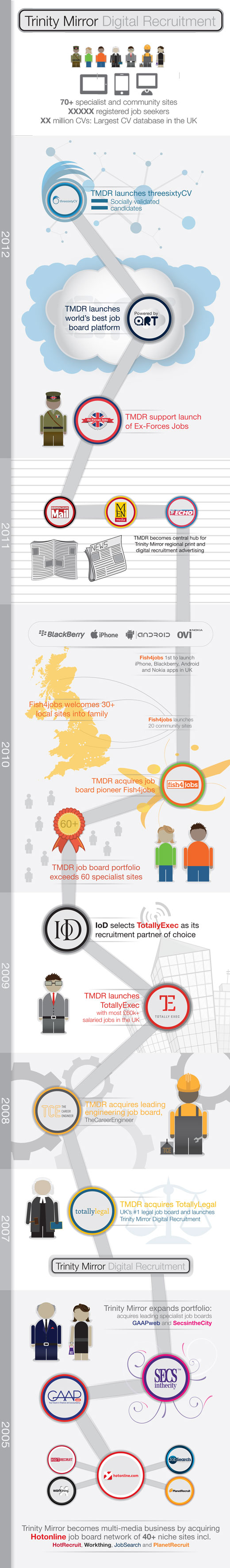 TMDR Infographic