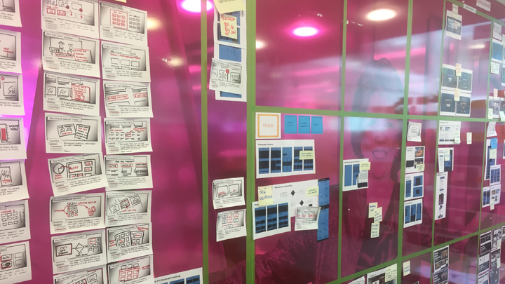UX Process Wall